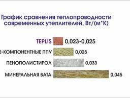 Утеплитель полиуретановый напыляемый Teplis GUN 1000 мл. - фото 5