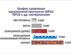Утеплитель полиуретановый напыляемый Teplis GUN 1000 мл. - photo 6